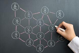 performance-im-social-customer-service