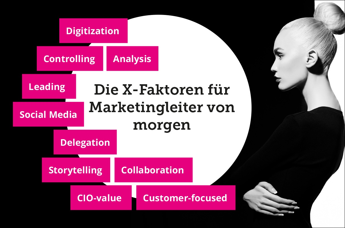 _x-faktor-fuer-marketingleiter-von-morgen-pdc