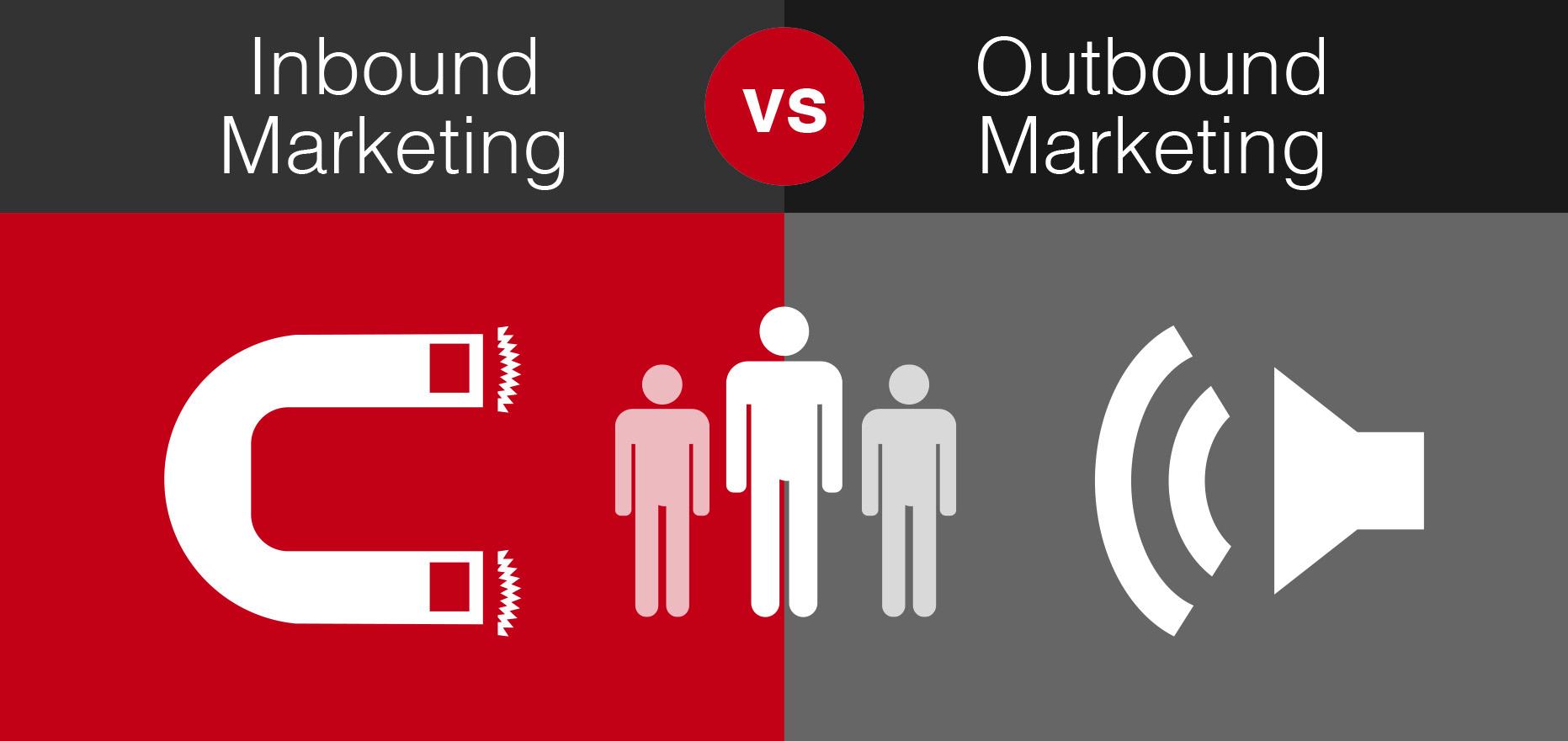 inbound-vs-outbound_phocus dc