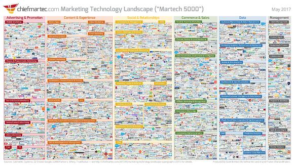 marketing-technology-landscape-2017-slide.jpg