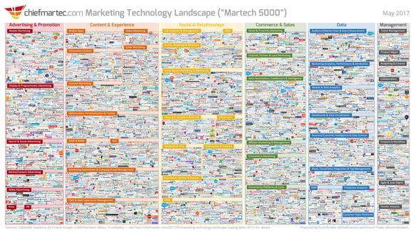marketing-technology-landscape-2017-slide.jpg