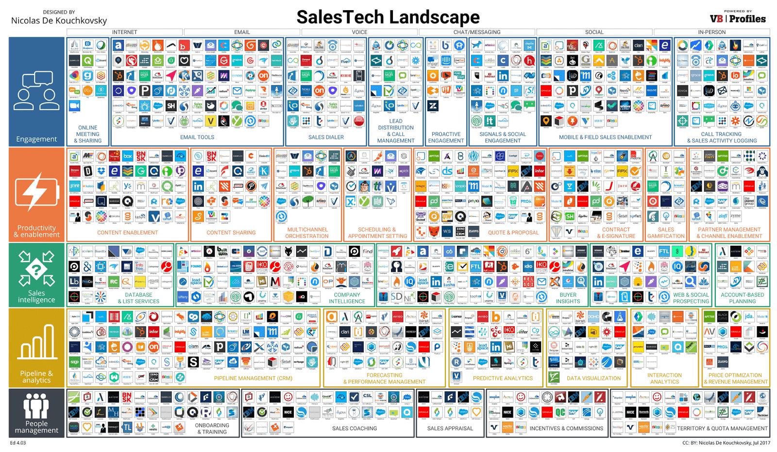 salestech-landscape.png
